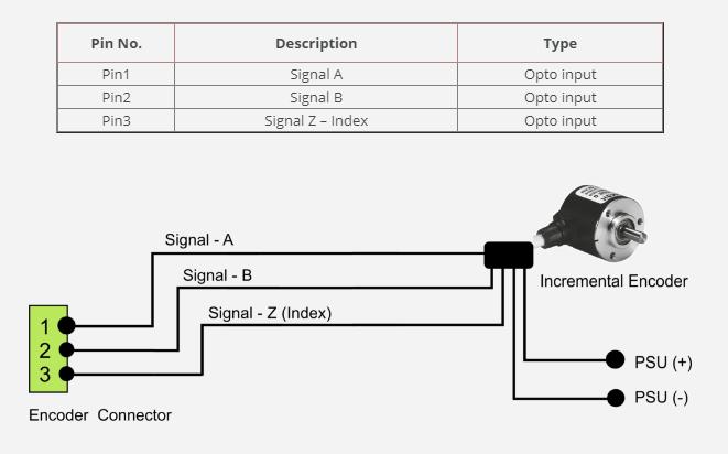Masso Encoder Wiring