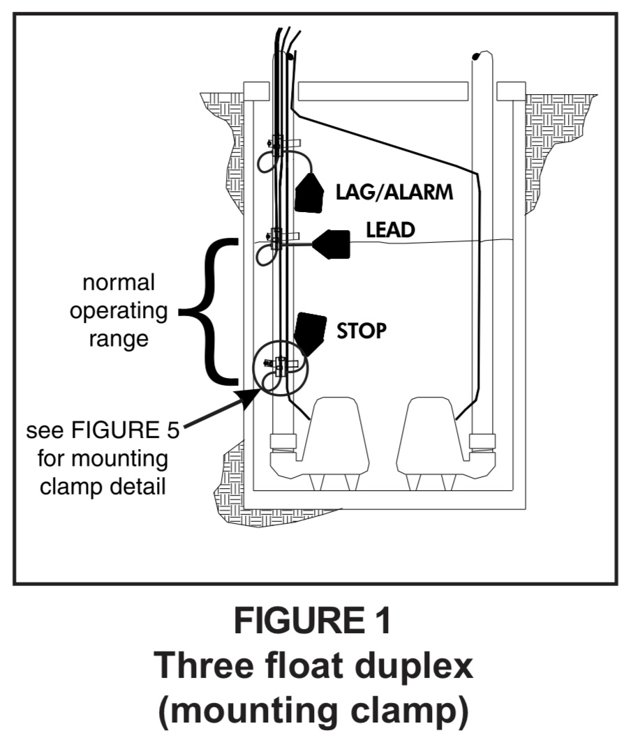 Sump Pump Monitoring System : Sump pump monitoring system projects vhs talk